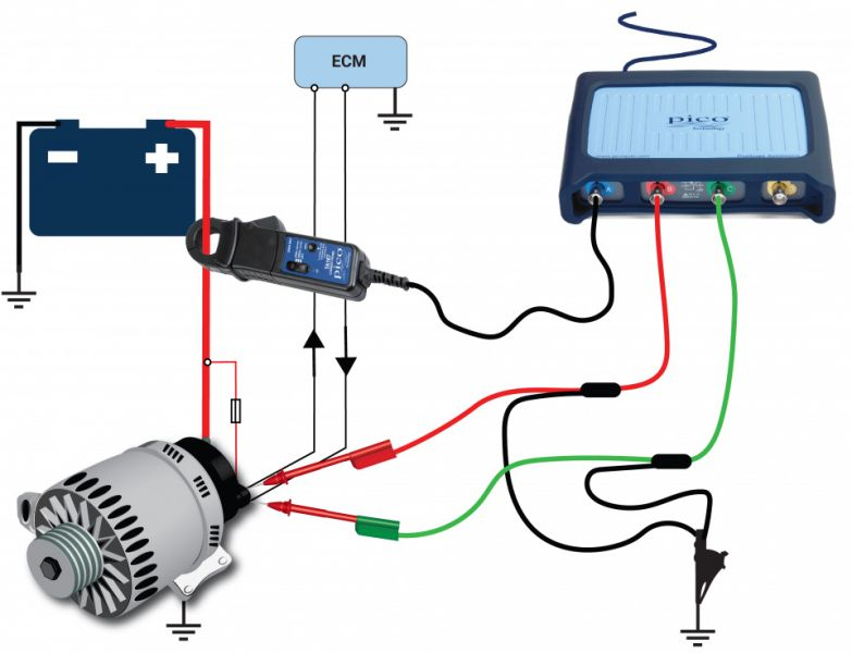 An alternator operating with a BMS must be checked with a scope